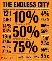 the-endless-city front-cover