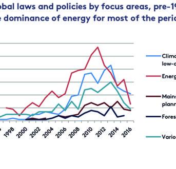 Global trends in climate change legislation and litigation: 2017 snapshot