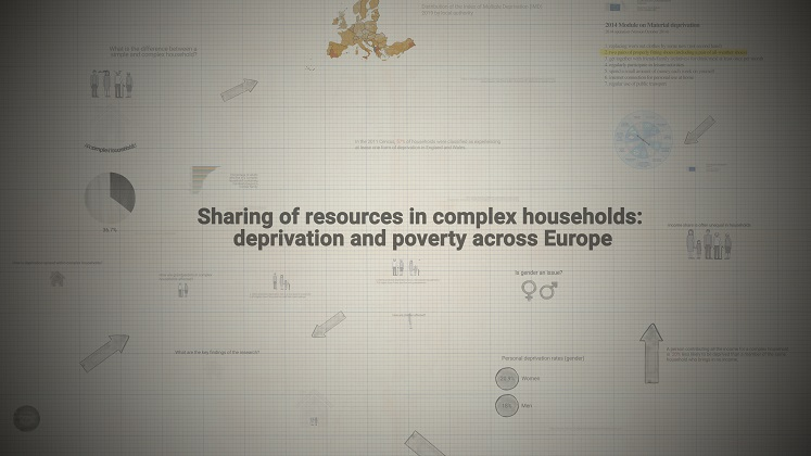 Sharing of resources in complex households: deprivation and poverty across Europe