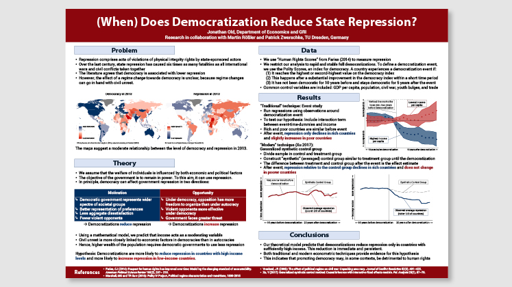 (When) Does Democratisation Reduce State Repression?