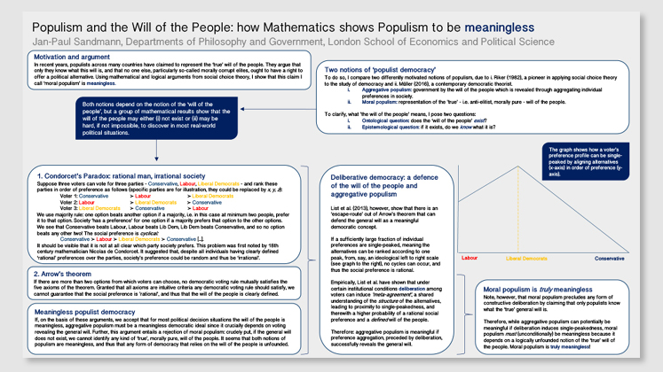 Populism and the Will of the People: how mathematics shows Populism to be meaningless