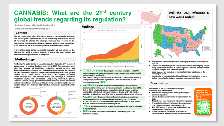 Cannabis: what are the 21st century global trends regarding its regulation?