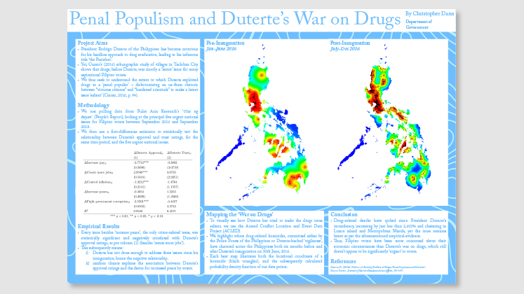 Penal Populism and Duterte's War on Drugs