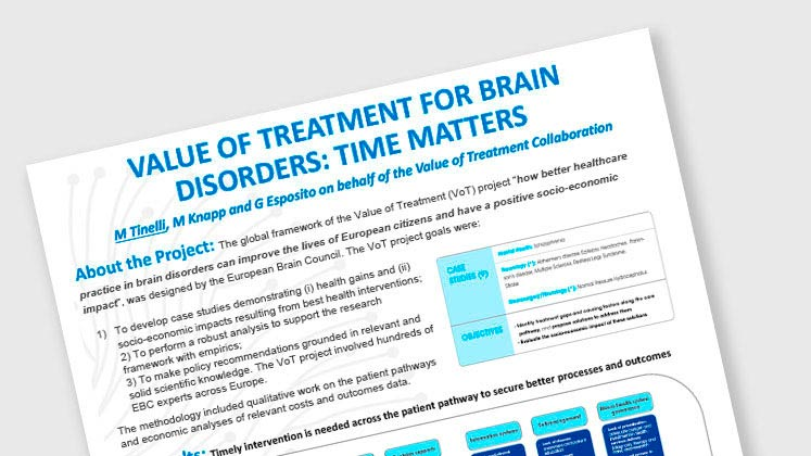Value of Treatment for Brain Disorders: Time Matters