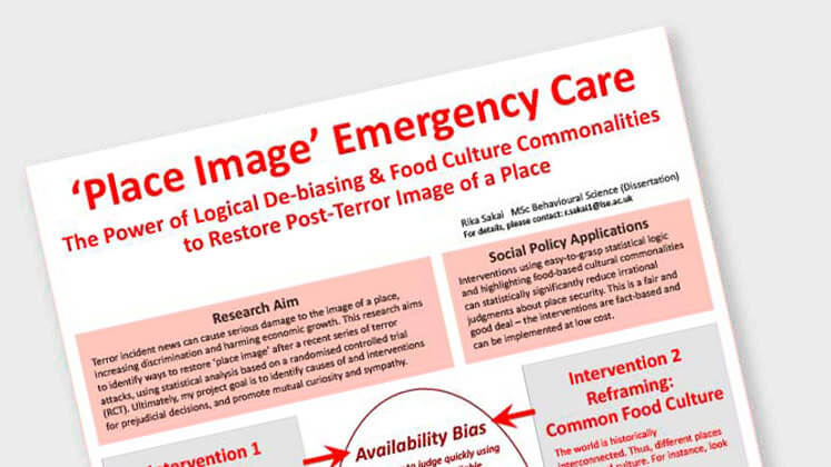 'Place Image' Emergency Care: the Power Of Logical De-Biasing and Food Culture Commonalities to Restore Post-Terror Image of a Place