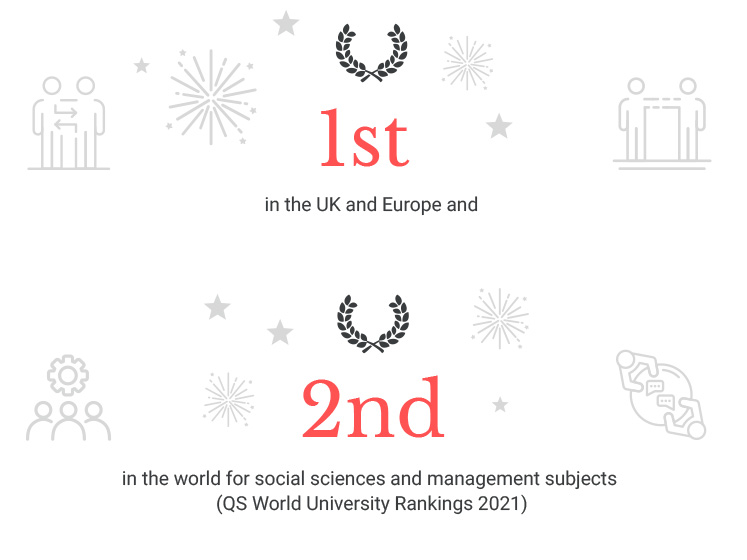 2021 QS Rankings - 1st in the UK and Europe and 2nd in the world for social science and management subjects