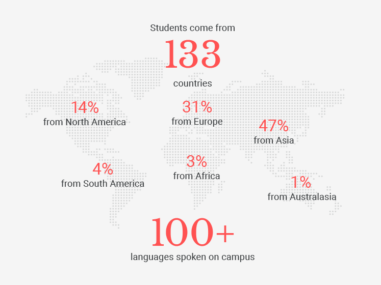 An infographic of LSE's international diversity
