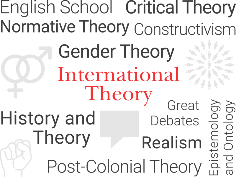 International-theory-wordcloud-800x600px