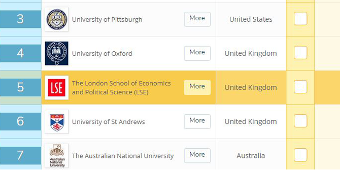 LSE Philosophy ranked 5th in the world